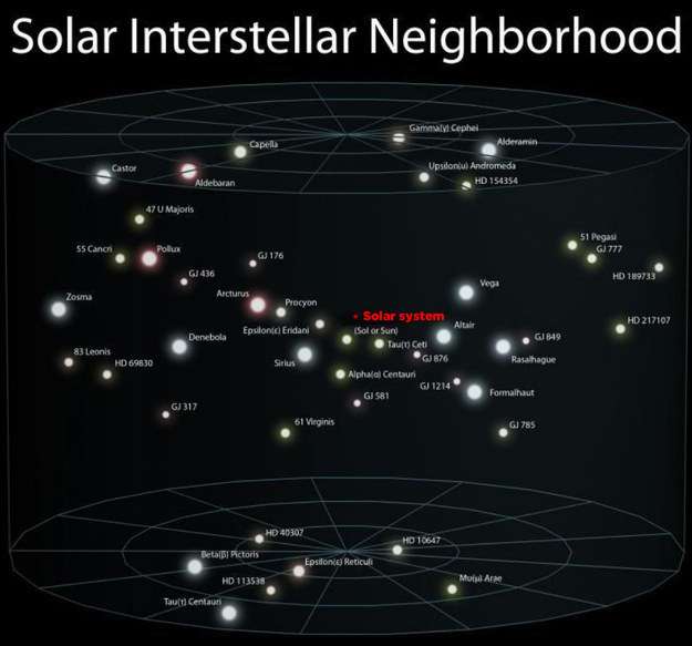 29_solar_interstellar
