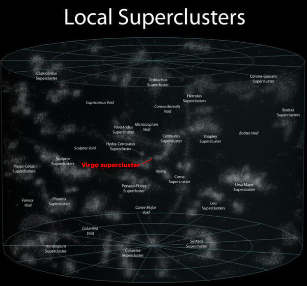 33_super_clusters